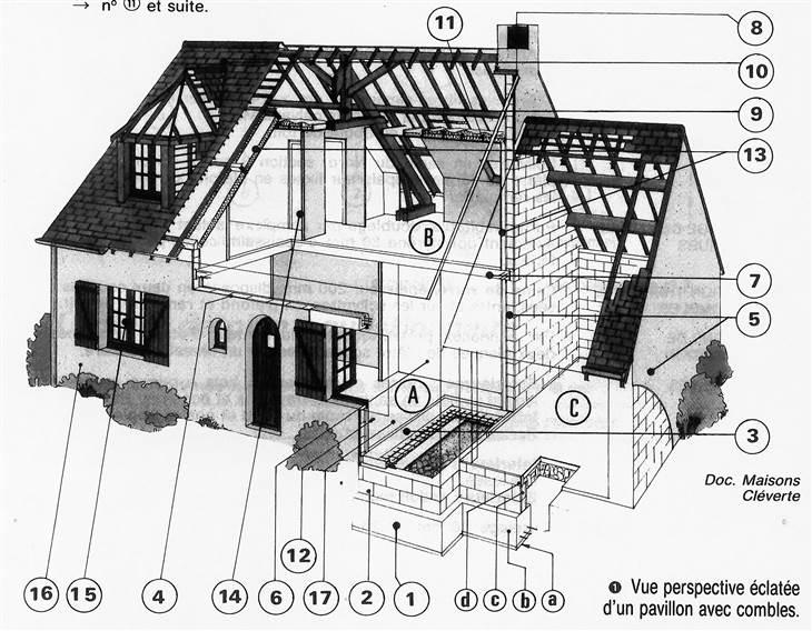 vocabulaire. Black Bedroom Furniture Sets. Home Design Ideas
